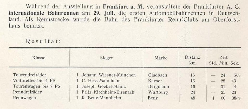 Ergebnisliste aus Braunbecks Sportlexikon