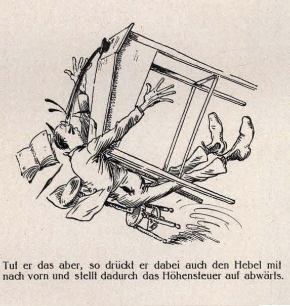 Tut er das aber, so drückt er dabei auch den Hebel mit nach vorn und stellt dadurch das Höhensteuer auf abwärts.