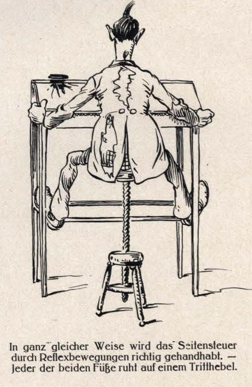 In ganz gleicher Weise wird das Seitensteuer durch Reflexbewegungen richtig gehandhabt. - Jeder der beiden Füße ruht auf einem Tritthebel.